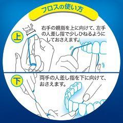 【在庫限り】リーチ デンタルフロス ワックス 無香料(50m)(発送可能時期:3-7日(通常))[フロス]