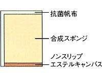アシックス 帆布9号マット(抗菌・すべり止加工) 85-157
