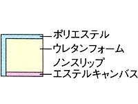アシックス 屋内用セフティマット(すべり止加工) 85-812