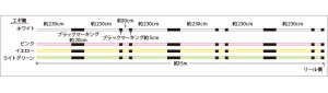 ●サンライン PEエギ ULT 180m (0.6-1号) 【メール便配送可】