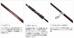 ●シマノ セフィア SS R S806MH (35999)