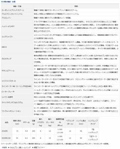 ●ダイワ 17モアザンLBD 2510PE-SH