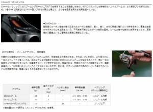 ●ダイワ SLPワークス RCS プレッソ カスタムパーツ カーボンハンドル 33mm
