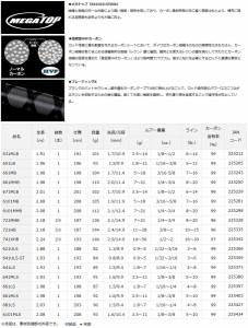 ●ダイワ ブレイゾン 6101MHB・V (1ピース ベイトモデル)