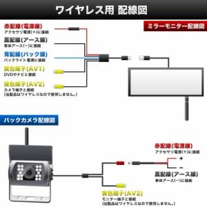 三菱ふそう キャンターガッツ 7インチ ワイヤレス ミラーモニター バックカメラ付き 12/24V両対応 ルームミラー バックミラー