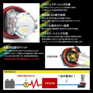 E52 エルグランド後期 [H26.1〜] LED プロジェクター式 50W イエローフォグバルブ H11