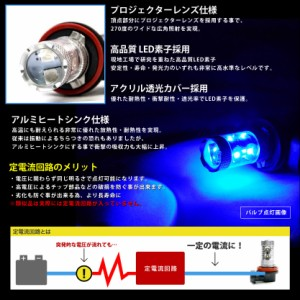 【蒼い弾丸】 BL系 アクセラセダン前期 [H21.6〜H23.8] LED プロジェクター式 50W ブルー フォグランプ バルブ HB4