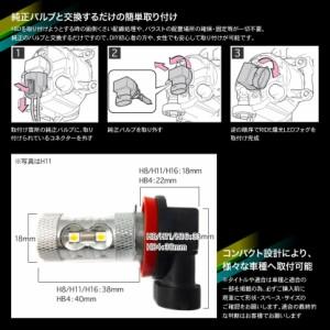 【蒼い弾丸】 LW系 MPV前期ハロゲン車 [H11.6〜H14.2] LED プロジェクター式 50W ブルー フォグランプ バルブ HB4