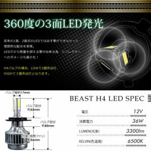 EP90系 スターレットカラット ビースト LEDヘッドライト H4(Hi/Lo) ホワイト