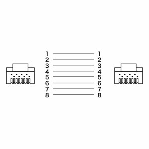 Cat 5e単線LANケーブル 7m・レッド[KB-T5T-07RN]