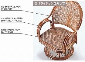 籐[ラタン] 回転座椅子 ミドルハイタイプ 【S583 】