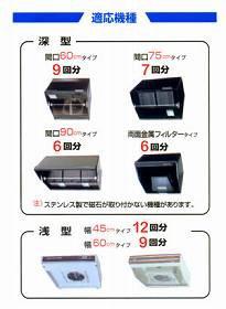 レンジフードフィルター ハンドカット 5.4m 取り替え用( 換気扇フィルター カバー )