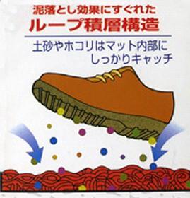 玄関マット(アウトドア用) ブラウン 45×75(cm)