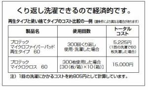 山崎産業 プロテックマイクロファイバーパッド再生タイプ60 MO373-060X-MB
