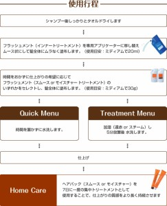 ナプラ ナピュア フラッシュメント モイスチャーヘアパック 50g しっとり【翌日着対応】