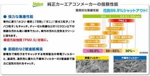 エアコンフィルター カーエアコン用 純正交換タイプ コンフォート/PIAA EVC-T1/