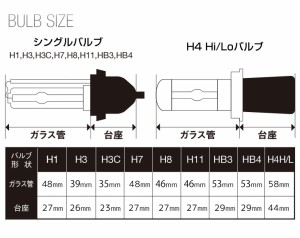 HIDキット 35W H4Hi/Lo fcl エフシーエル/hid/送料無料