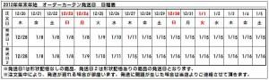 選べる57サイズ洗えるレースカーテン『サシコ【UNI】』(特注加工)200×218cm1枚3色展開