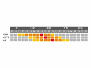 シマノ/SHIMANO 香鱗 急瀬 85-90ZP (16 KOHRIN 汎用友釣り専用竿)