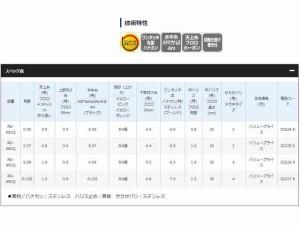 シマノ/SHIMANO RG-AB1Q メタマグナム2 完全仕掛け  (複合メタルライン使用 鮎・友釣り用完全仕掛け)