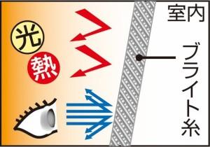 【節電・夏対策!】省エネ断熱サンシェード