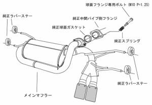 HKS リーガマックス プレミアム マツダ ロードスターRF NDERC用(32018-AZ010)【JQR認定品】