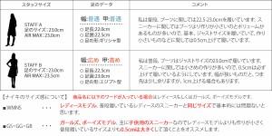 ナイキ NIKE エアジョーダン1 レディース スニーカー AIR JORDAN 1 MID BG 554725-605 レッド 4/13 新入荷