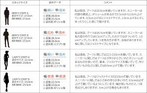 ナイキ NIKE エアマックス95 レディース メンズ スニーカー WMNS AIR MAX 95 307960-109 ホワイト 4/23 新入荷
