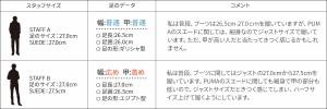 プーマ PUMA スエード スニーカー メンズ ダイヤモンドサプライ SUEDE DIAMOND コラボ 365650-02 パープル 3/15 新入荷