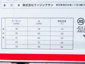 昭和シェル Shell LLC クーラント 赤  不凍液 原液 18L ロングライフクーラント トヨタ系 送料無料