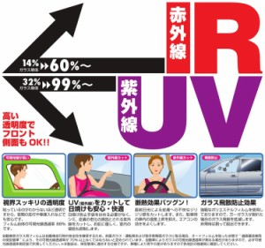 フィルム 3M 製 クリア ラゲッジ LEXUS レクサス RC H26/10〜仕様変更 AVC/GSC10 T500-11M