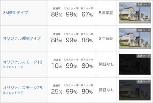 フィルム オリジナル スモーク ラゲッジ AUDI アウディ Q3 H24/5〜仕様変更 8UCPSF G511-24スモーク