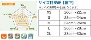 R×L SOCKS アールエルソックス 5本指 ランニングソックス TZR-11R アーチ&ヒールサポートソックス 武田レッグウェアノ靴下