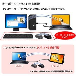 サンワサプライ ドラッグ&ドロップ対応USB3.0リンクケーブル Mac/Windows対応 長さ1.5m KB-USB-LINK4