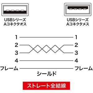 サンワサプライ USB延長ケーブル 長さ1m ライトグレー KU-EN1K