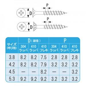ノグチ ステンレスコーススレッド 半タイプ フレキ 3.8×57 SUS410製 500本入り 《匠力》 SCC57