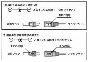 オーム電機 スイッチング電源アダプター 5V うれしい薄型!! 03-3141 AV-DSW5