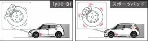 (送料無料)MONSTER SPORT EUROPE 【MSE ブレーキパッド Type-S1 リヤ】 ZC32Sスイフトスポーツ/ZC72Sスイフト(リヤディスクブレーキ車) 4