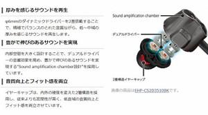 ELECOM ステレオヘッドホン(マイク付) カナル型イヤホン デュアルドライバ ブラック EHP-CS2D3510BK