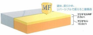 マニフレックス DD・ウイング ダブル magniflex DD-WING