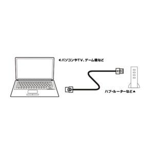 ミヨシ(MCO) スリムLANケーブル 1m TWH-601WH 【10本セット】