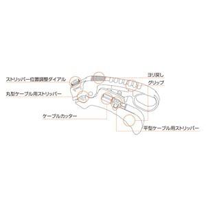 ミヨシ(MCO) ケーブル用加工工具 ケーブルカッター/ストリッパー 平型ケーブル対応 CAT-CS02