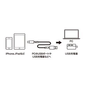 ミヨシ(MCO) 高耐久Lightningケーブル 1.5m ブラック SLC-T15/BK 【2本セット】