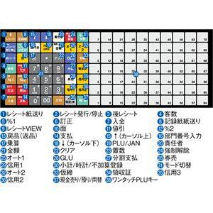 〔業務用〕シャープ(SHARP) レジスター 本体 XE-A417ブラック〔ロールペーパー20巻セット〕