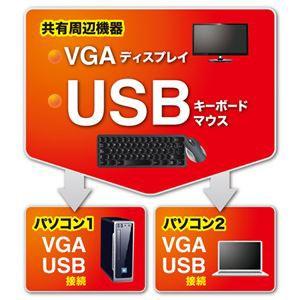 サンワサプライ パソコン自動切替器(2:1) SW-KVM2LUN