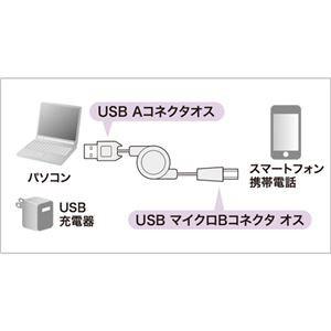 (まとめ) サンワサプライ 2A対応巻取りマイクロUSBケーブル ブラック KU-M102AMCB 1個 【×3セット】
