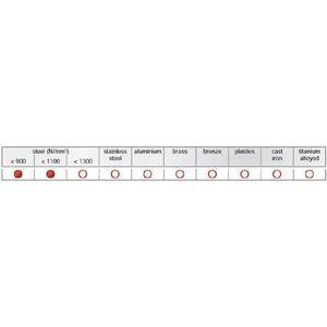 RUKO(ルコ) 815120C 超硬チップ付HSS-Gドリル テクロナコート 12.0
