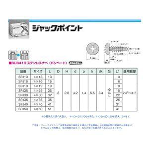 ヤマヒロ ステンレスジャックポイント SPJ16 袋入 [1000本入]