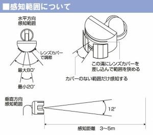 スポット人感チャイム「GC250」「GC250B」人感センサー チャイム ドア チャイム アラーム 防沫仕様 IP44 リーベックス
