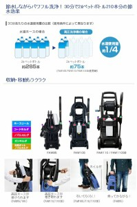 ★☆【送料無料・税込新品】日立家庭用高圧洗浄機FAW105(S)☆★